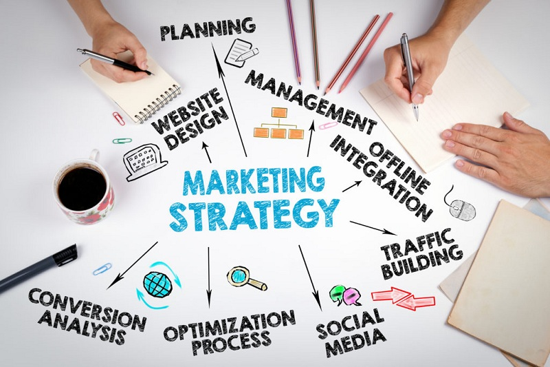 How to Build an Internet Marketing Team