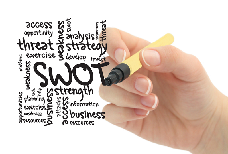 strategic analysis tools to develop a business plan