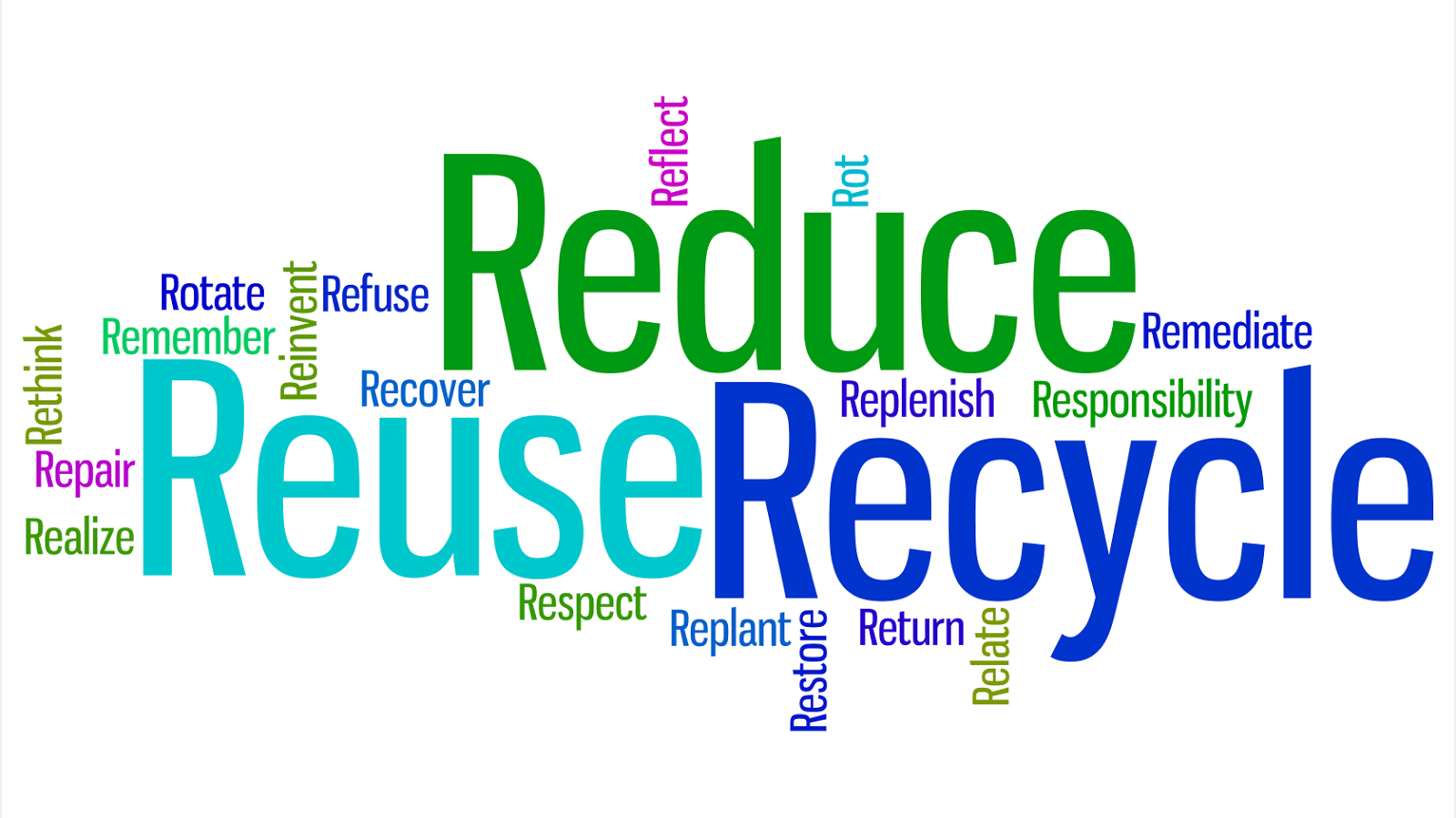 Reduce and recycle